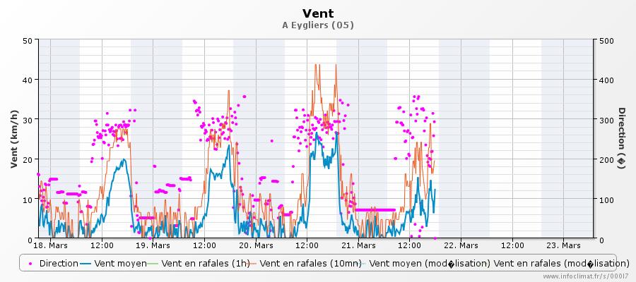 57794bd8d29b7_graphique_infoclimat.fr_ey
