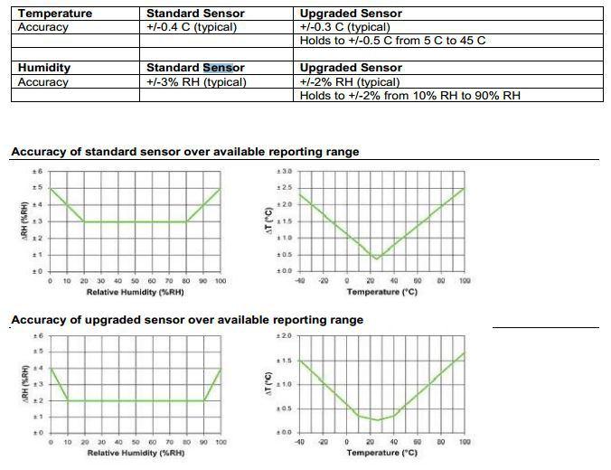 New-VP2-Sensor.jpg.df2ad1e36081f4dea9fc3