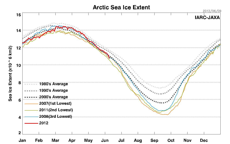 Sea_Ice_Extent_L.png.b25c4a4f2521da75d3a