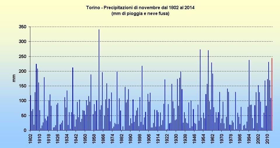 Turin-RR-Nov2014.jpg.d388c7acad8f7d167bd
