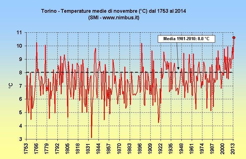 Turin-Tm-Nov2014.jpg.c6c1f88ecf48cebea76