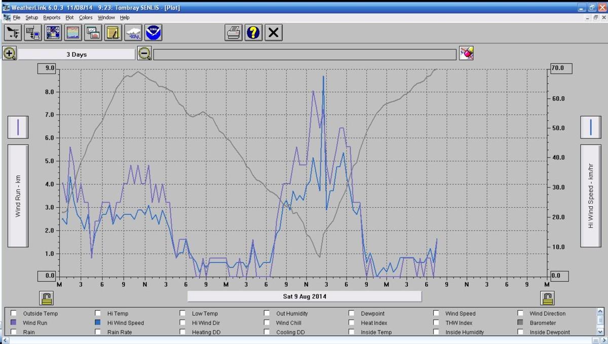 weatherlink_3.JPG.a8ab9df54d9a030e077b54