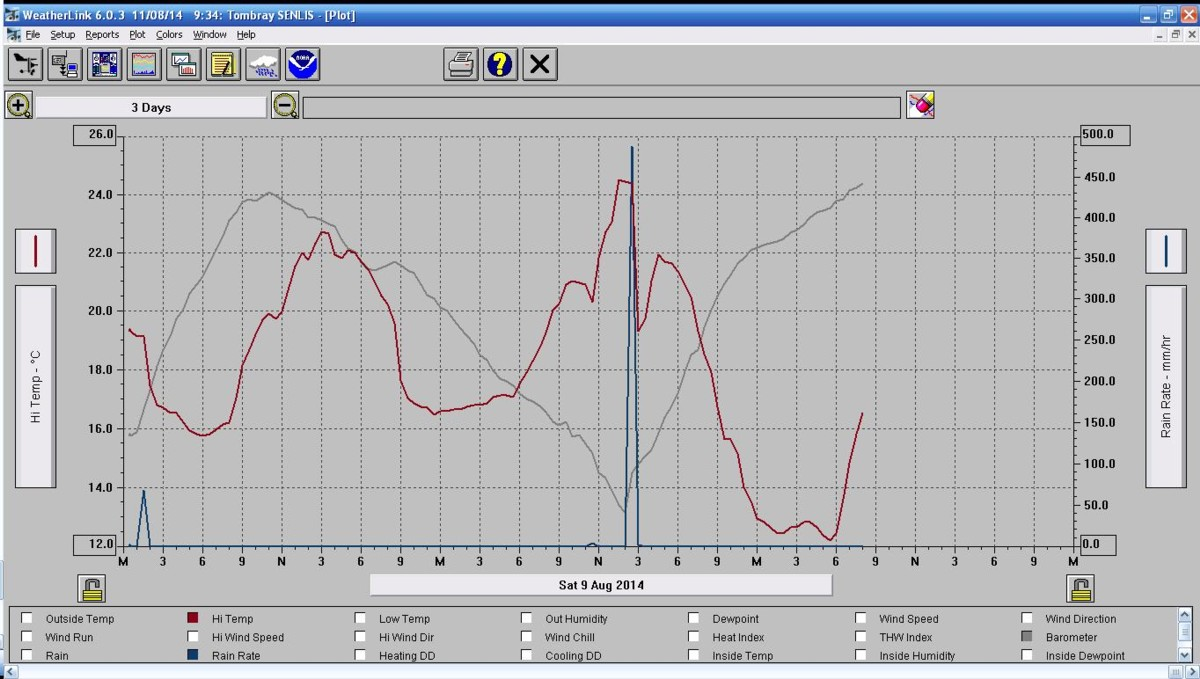 weatherlink_4.JPG.46a75d046e3dd2ea2c7b0a