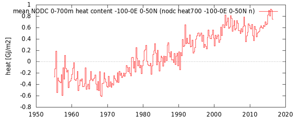 Heat Content.png