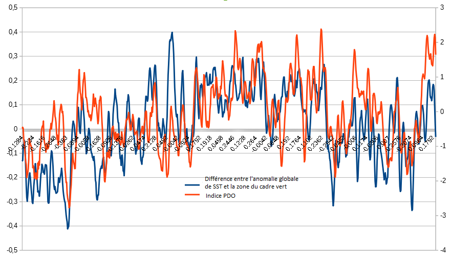 PDO2.png