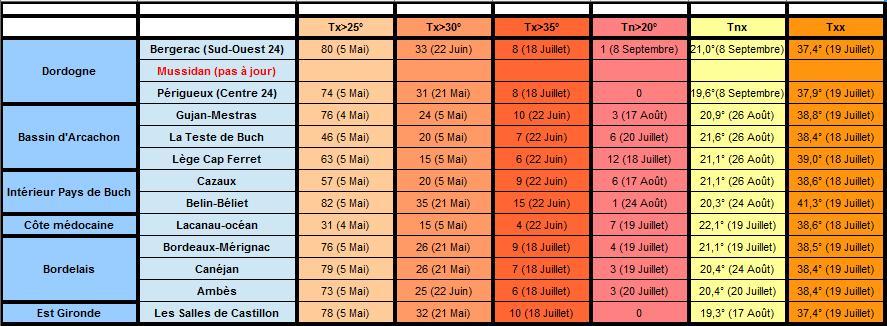 Tx17Septembre.jpg