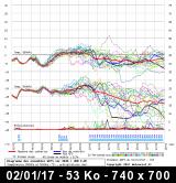 graphe_ens3pnm2_mini.png