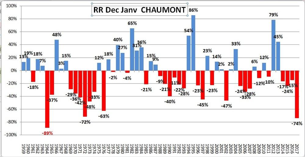 DJ chaumont.jpg