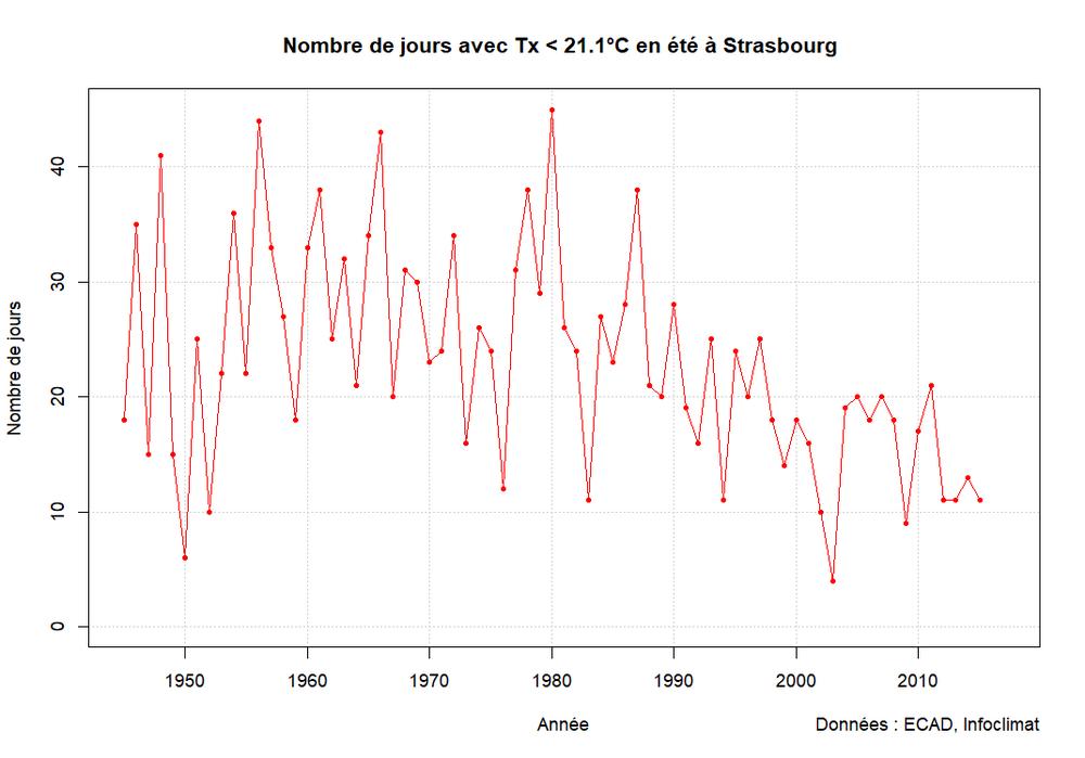 count_tx_strasbourg.thumb.png.12a79c5a3891e50b819475c67f7d0332.png