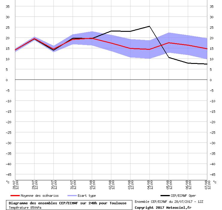graphe_ens3_php.png.6d3e10043ed6aa2bccd787fcf995891e.png