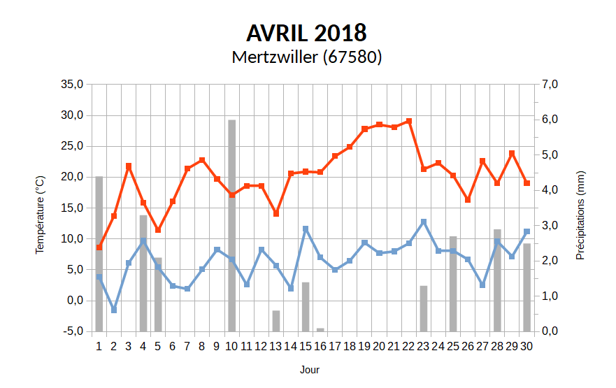 avril20183.png