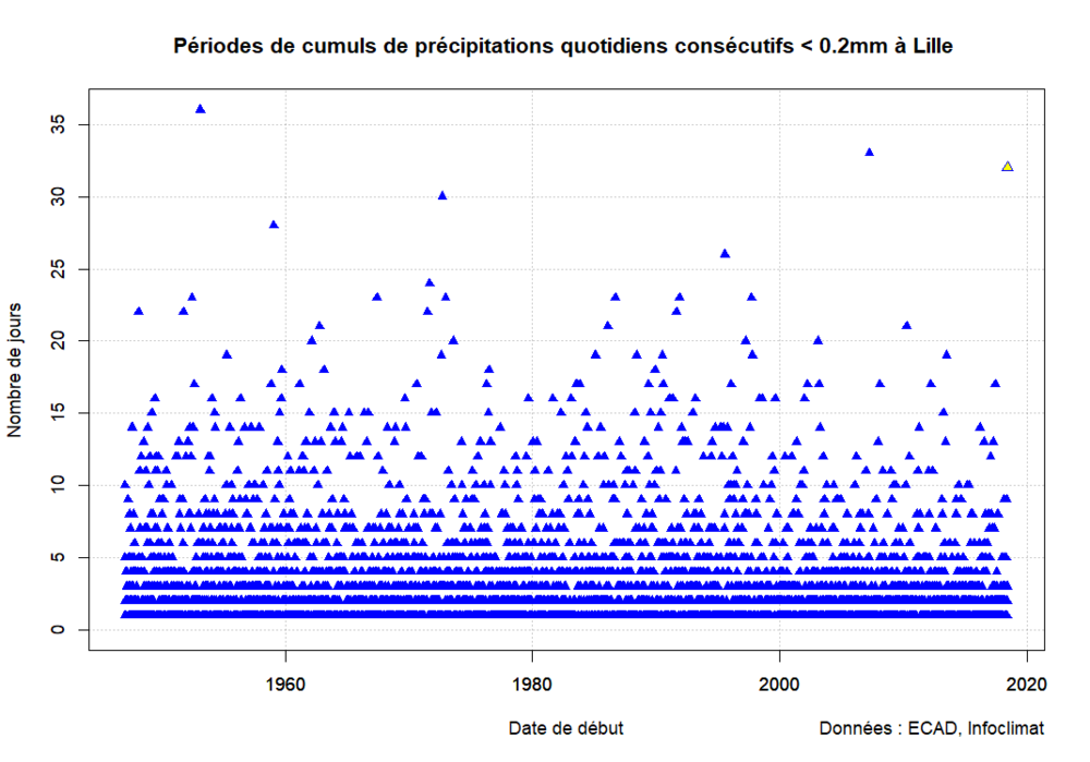 periodes_02mm_lille.thumb.png.cca6beebf578f8b663a97a57ab08470c.png