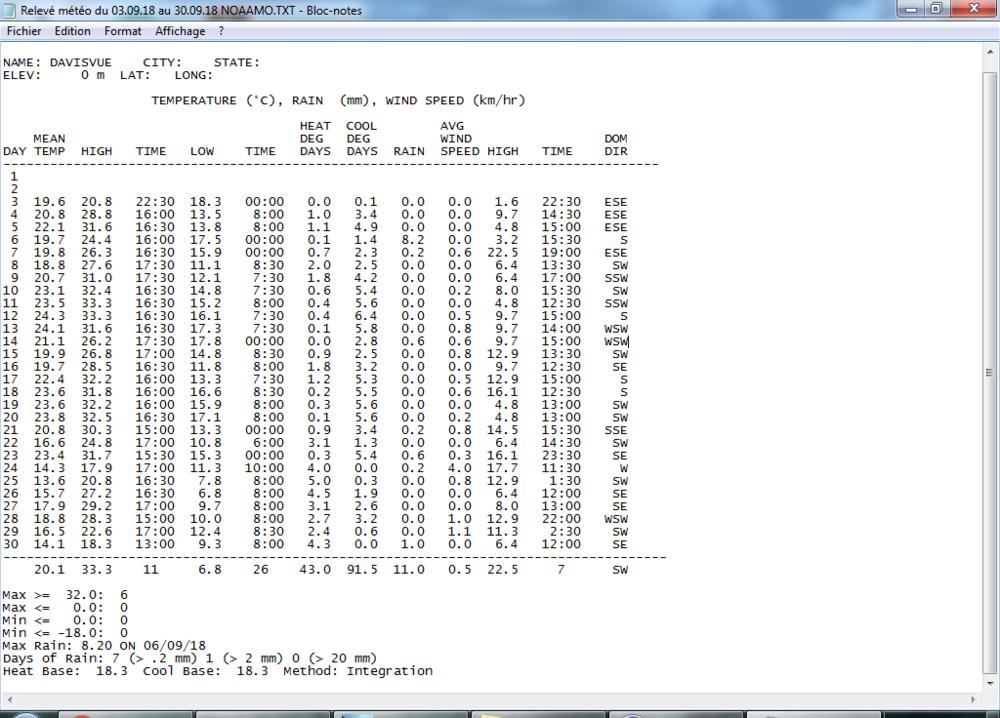 Relevés météo du 03.09.18 au 30.09.18 Capture.PNG
