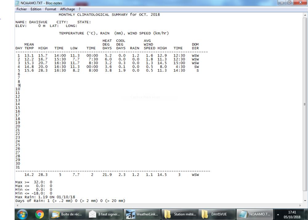 Relevé météo du 01.10.18 au 05.10.18 Capture.PNG