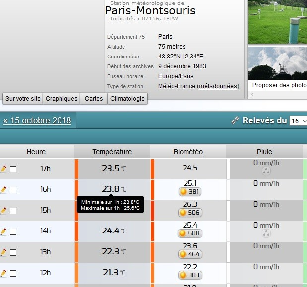 Montsouris.jpg.bc24f4bcf7e95c551bada66091740db2.jpg