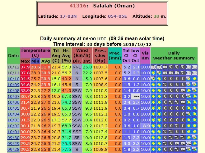 salal2.JPG.b946a83b1b67240cddc888b2b03c7a8a.JPG