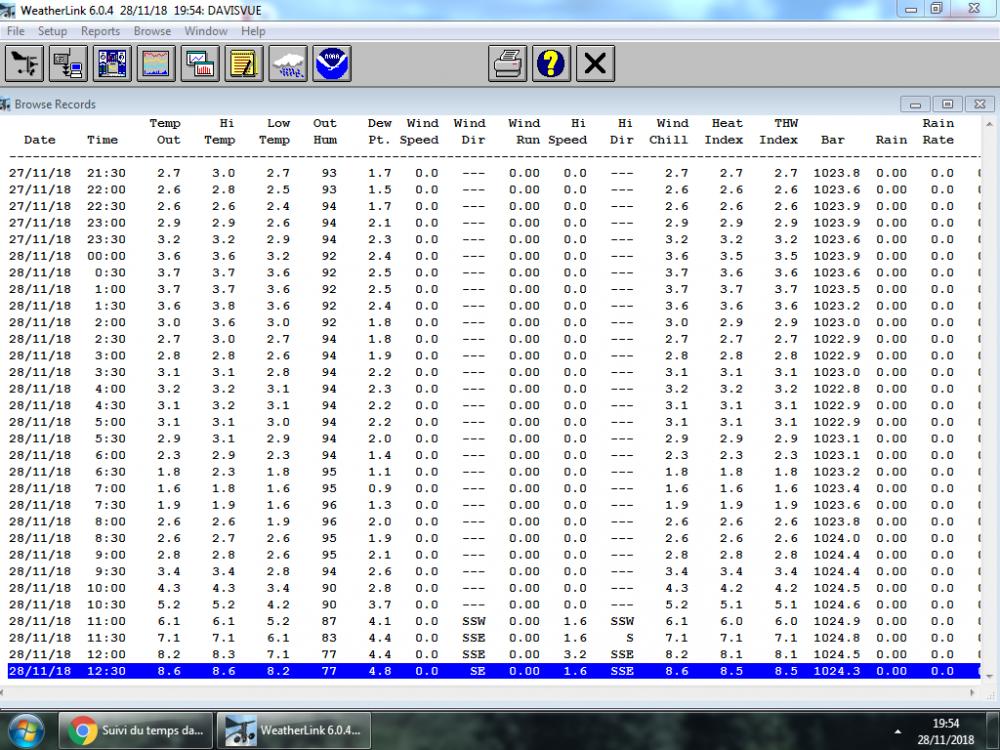 Relevé températures depuis hier soir 28.11.18 Capture.PNG