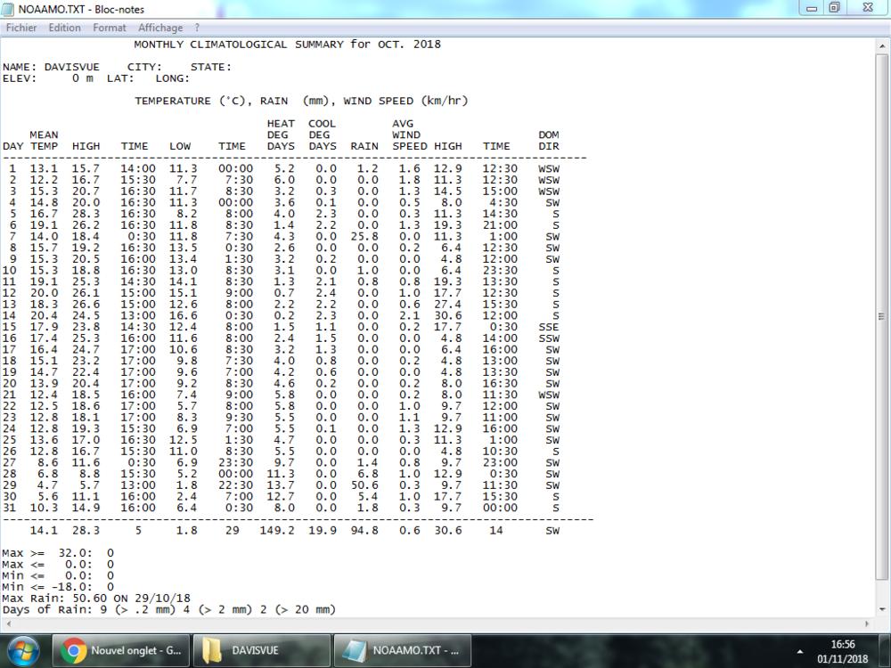 Relevés météo du 01.10.18 au 31.10.18 Capture.PNG