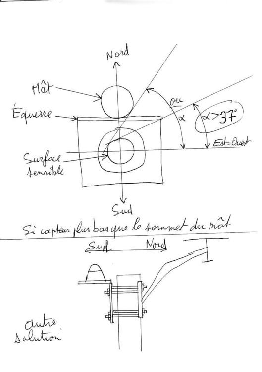 Pyranometre_anemometre.jpg.1c406b21f5fd3b9feca4cb65f87db4de.jpg