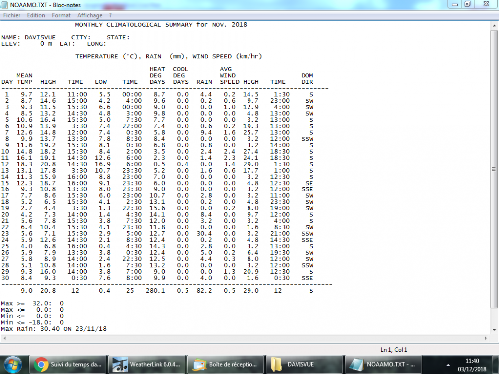 Relevés météo du 01.11.18 au 30.11.18 Capture.PNG