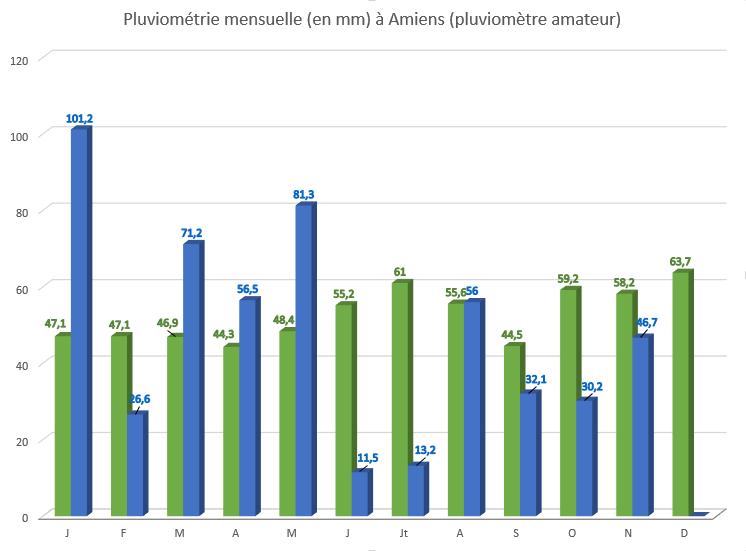 pluvio2018-nov.PNG.695cd2969a2efff4cc9136f80ce5447a.PNG