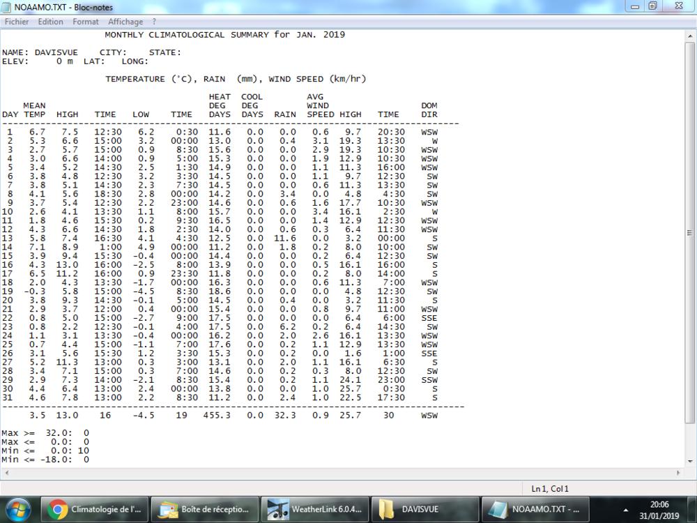 Relevés météo du 01.01.19 au 31.01.19 Capture.PNG