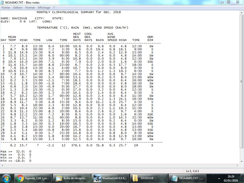 Relevés météo du 01.12.18 au 31.12.18 Capture.PNG