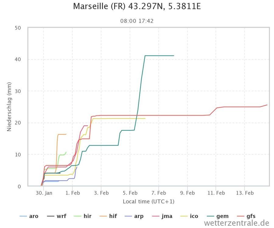 marseille-fr-43297n-5381.thumb.jpeg.be6107f8eb8e3de80e44c50c963f9508.jpeg