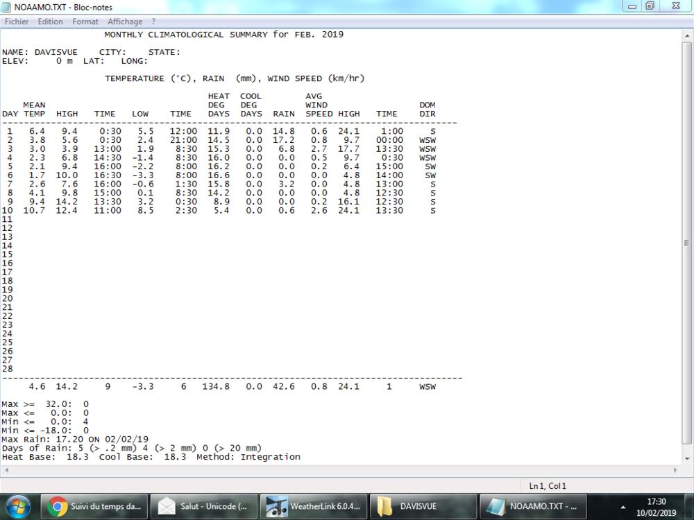 Capture.PNG Relevés météo du 01.02.19 au 10.02.19.PNG
