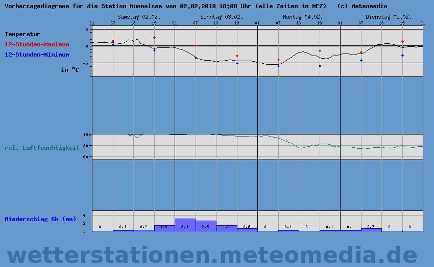 D0260CD0-A3FE-4A18-B152-4E4BA5716C57.png