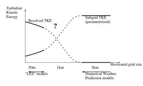 turbulence_9-acc0a.jpg.6f77a55b8d7a01cd84610e50d53c9d91.jpg
