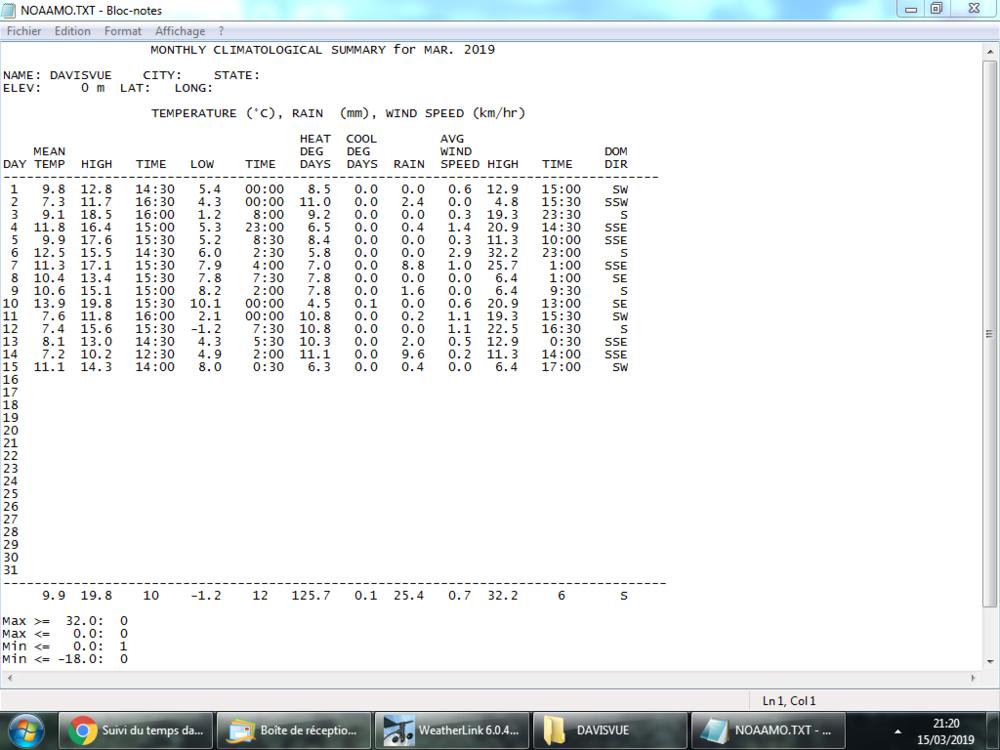 Revelé météo du 01.03.19 au 15.03.19 Capture.PNG