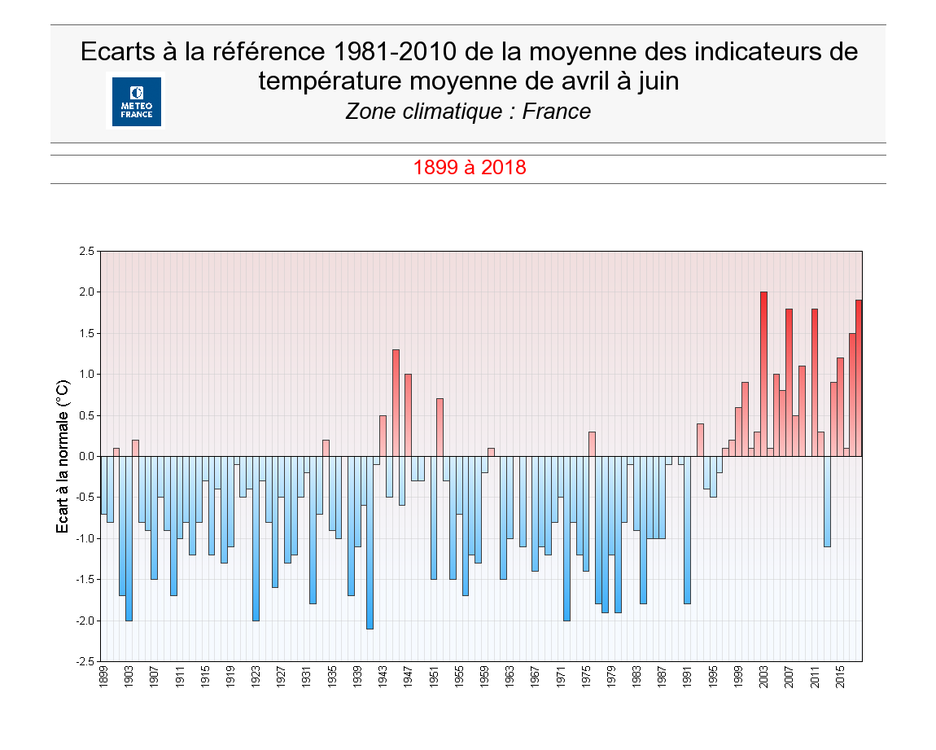 GRA_OBS_PM_France_AITM_1899_2018_t_anomalie_04-06.thumb.png.f1c3f01e76d7d4cadaa9fb2a1fa92b05.png
