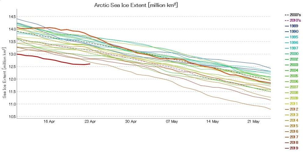 1810118288_ArcticGraph190423ADSNIPRVISHOPJAXA.thumb.jpg.4bf657589412f60cc6ae95d4d2a5b61d.jpg