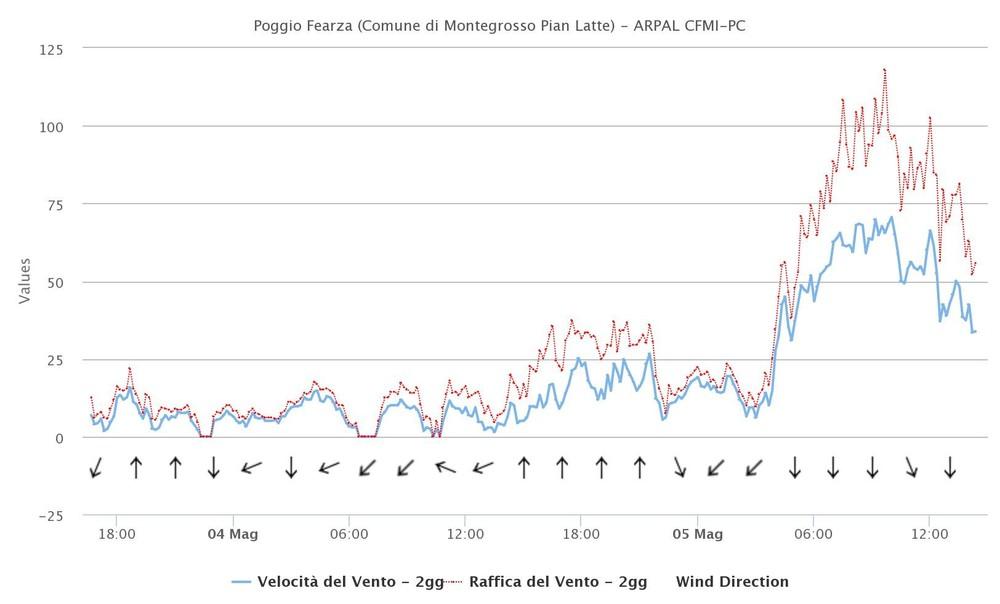 chart(2).thumb.jpeg.7f30c0f9c63e8f995e4815330f162efb.jpeg