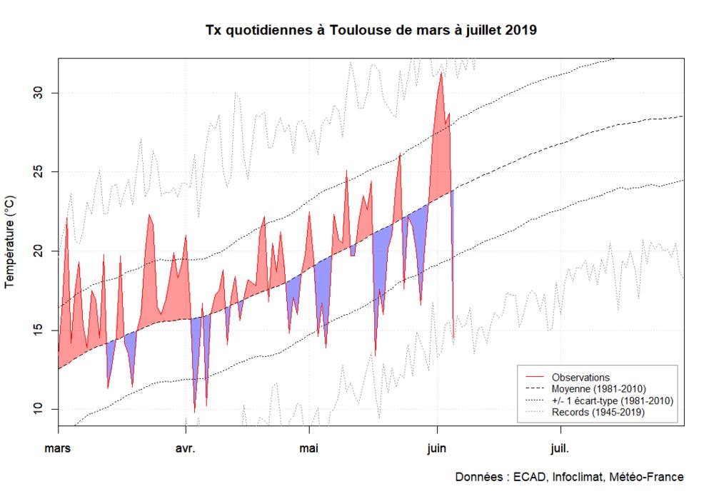 Tx_Toulouse.thumb.png.a780773237a18d73281d7d0e119734dd.png