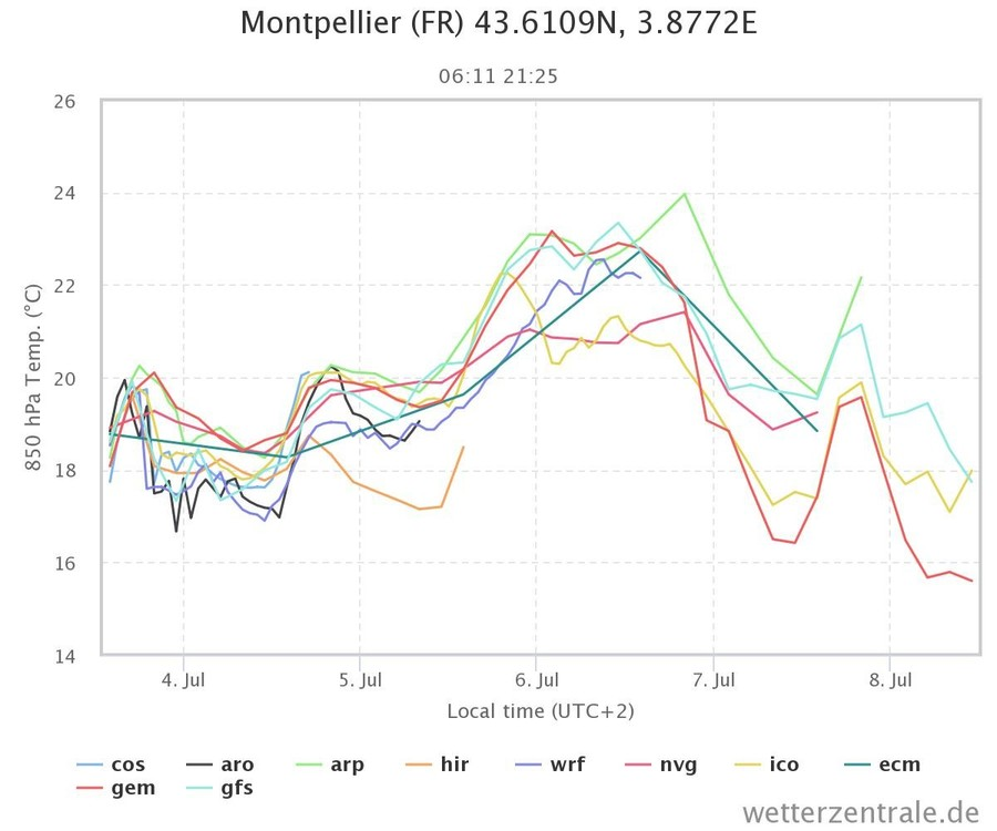 montpellier-fr-436109n-3.thumb.jpeg.2ff22cbd938f12aaf3ac4372ba390360.jpeg