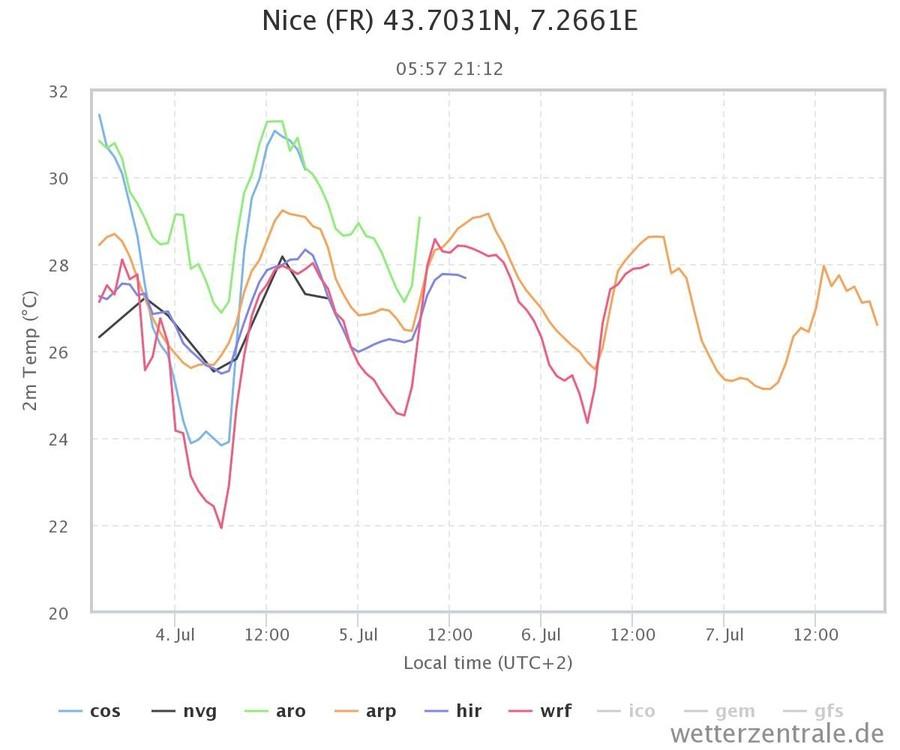 nice-fr-437031n-72661e(2).thumb.jpeg.74a2b1fdc7cef130124624c42129562f.jpeg