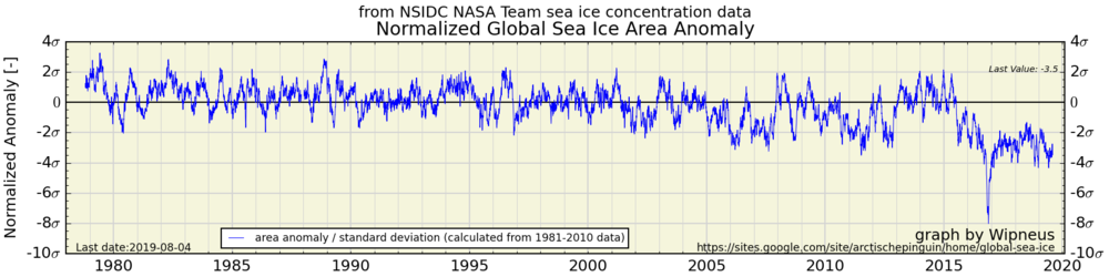 nsidc_global_area_normanomaly.thumb.png.d17d597b74b00498def7c06b971699b7.png