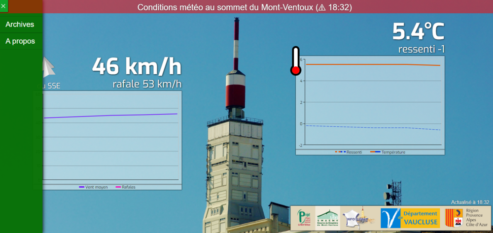 meteoventoux.PNG