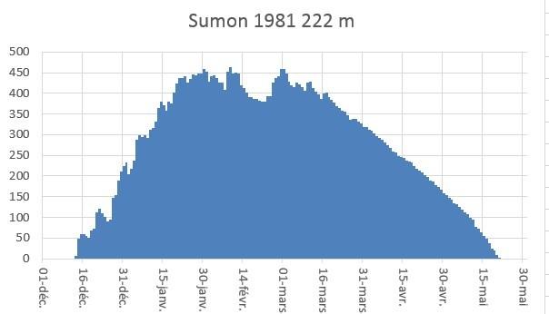 sumon 1981.jpg