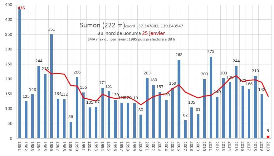 sumon 2020 01 25 cata.jpg