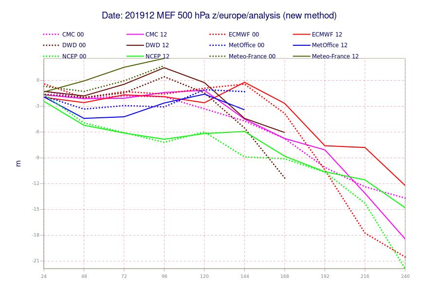 plot_meteogram_json-gorax-green-002-6fe5cac1a363ec1525f54343b6cc9fd8-RoQvEL.png.c4ab874f2de5d3fcb91ea66e890bf806.png