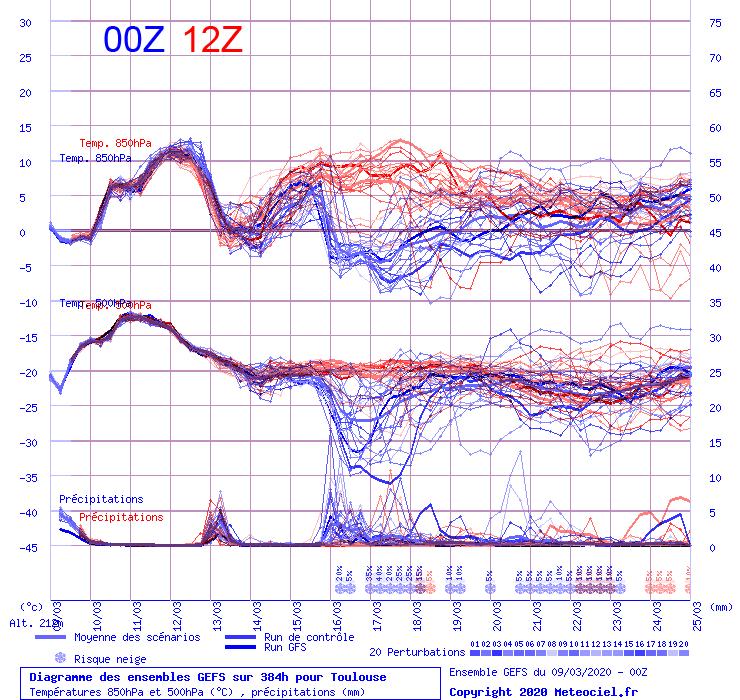 graphe3_1000___1.43491_43.6034_Toulouse_comb.png.c8ff6add808812a9b55de0d317b36984.png