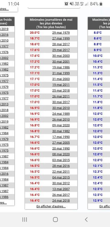 1934857160_Screenshot_20200510-110453_SamsungInternet.thumb.jpg.82b8e479098f770297d0cbb0d6606abb.jpg