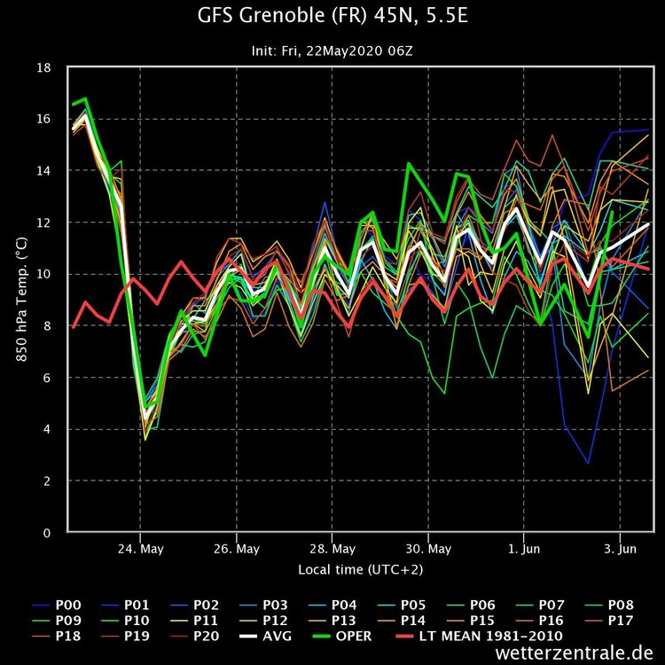 gfs-grenoble-fr-45n-55e.jpeg