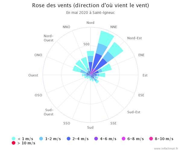 graphique_infoclimat.fr.jpeg.jpg