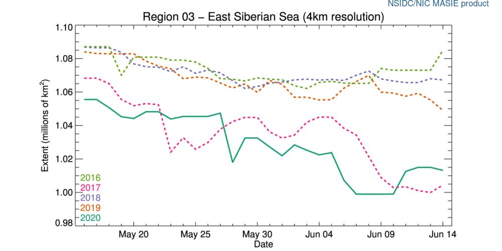 r03_East_Siberian_Sea_ts_4km.png