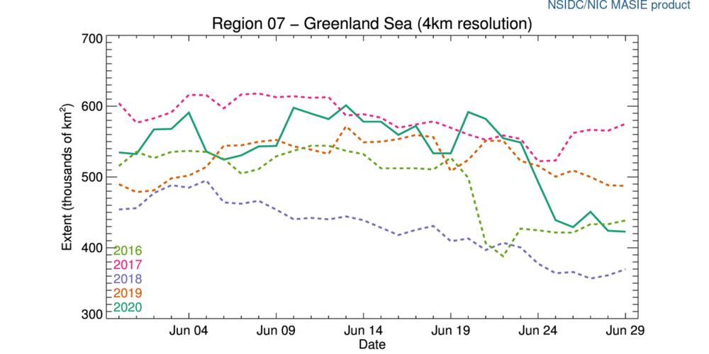 r07_Greenland_Sea_ts_4km.png