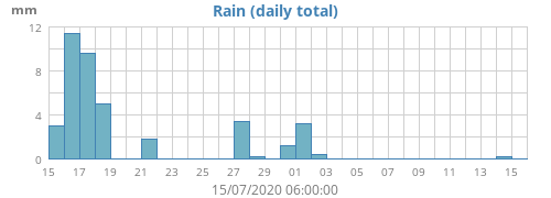 monthrain.png.8681f07f7fbf646ce5accff6743c42d9.png